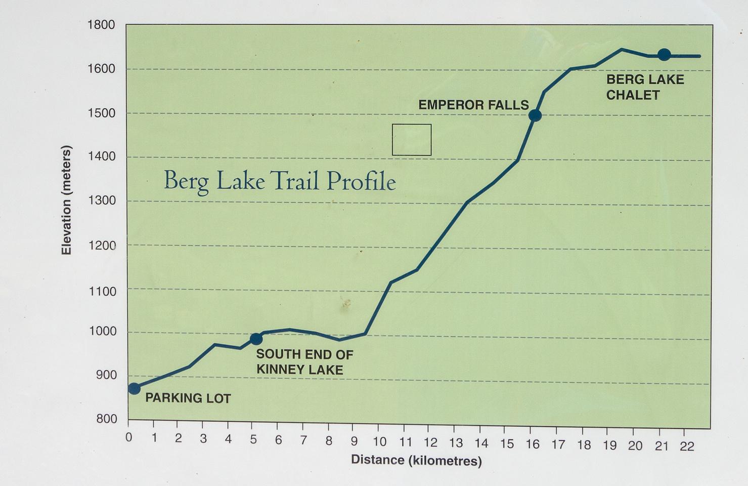 Elevation Map to Berg Lake.
